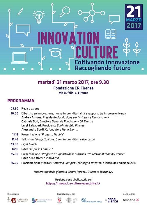 innovatione culture